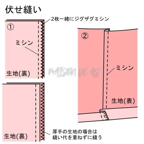 方 種類 縫い ミシン
